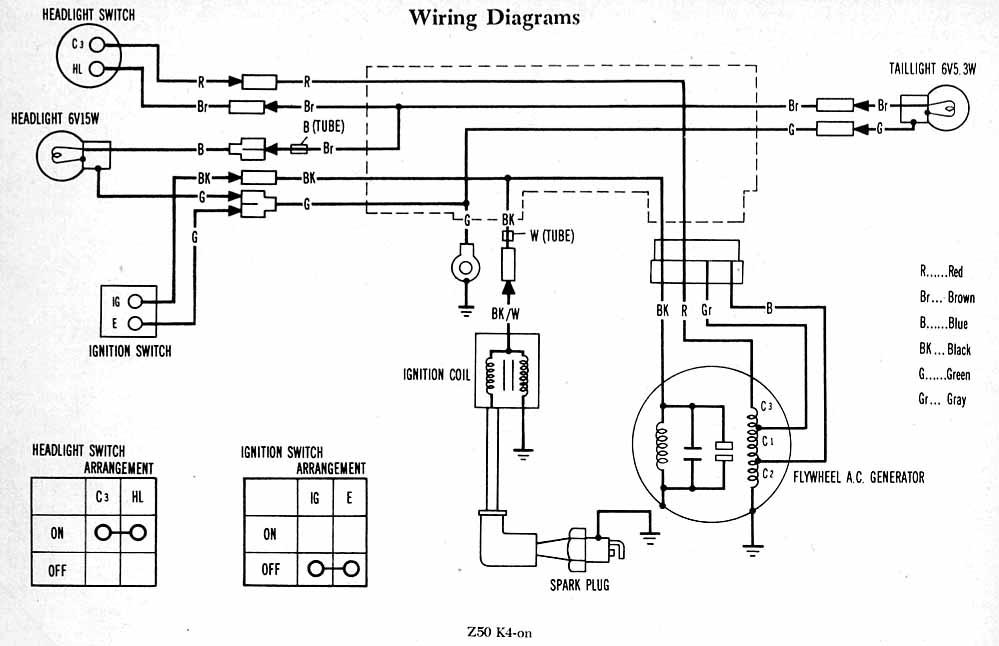 Chinese Four Wheeler Wiring Diagram Nilzanet – Chinese 110 Atv Wiring Diagram