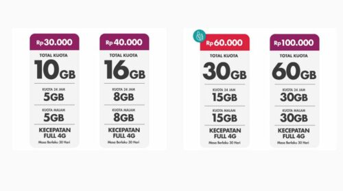 Paket Internet Smartfren murah
