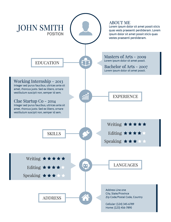Positive And Negative Aspects Of Using A Resume Template