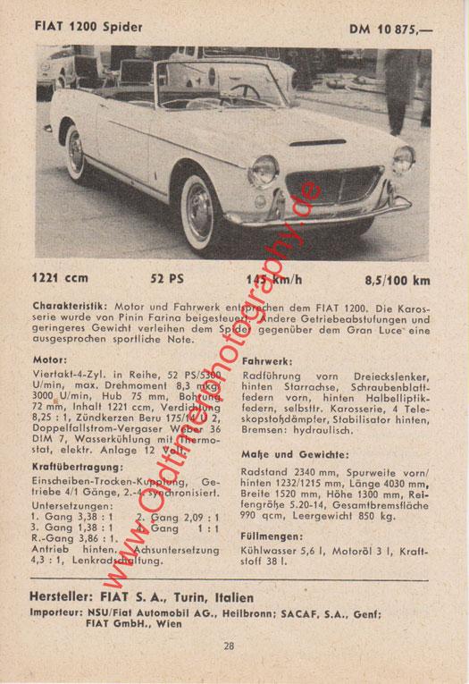 Fiat 1200 Spider technisches Datenblatt 1959