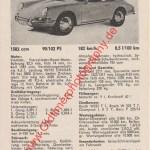 Porsche 912 Werbung aus Auto-Katalog der 60er jahre