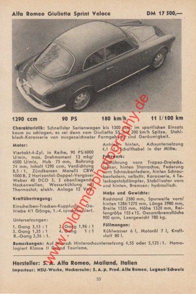 Alfa Romeo Guiletta Sprint Veloce technische Daten von 1960