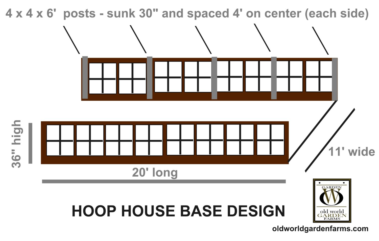 Raised Garden Hoop House