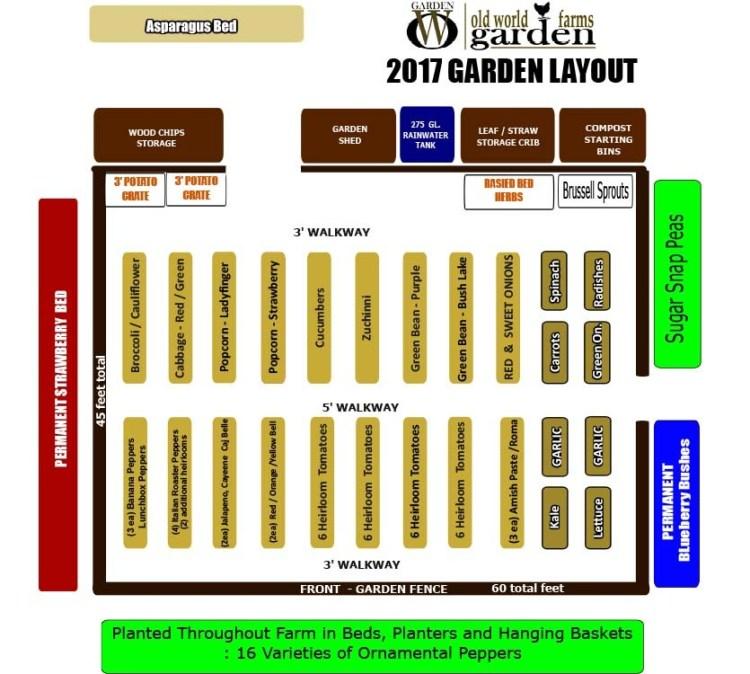2017 Garden Plan