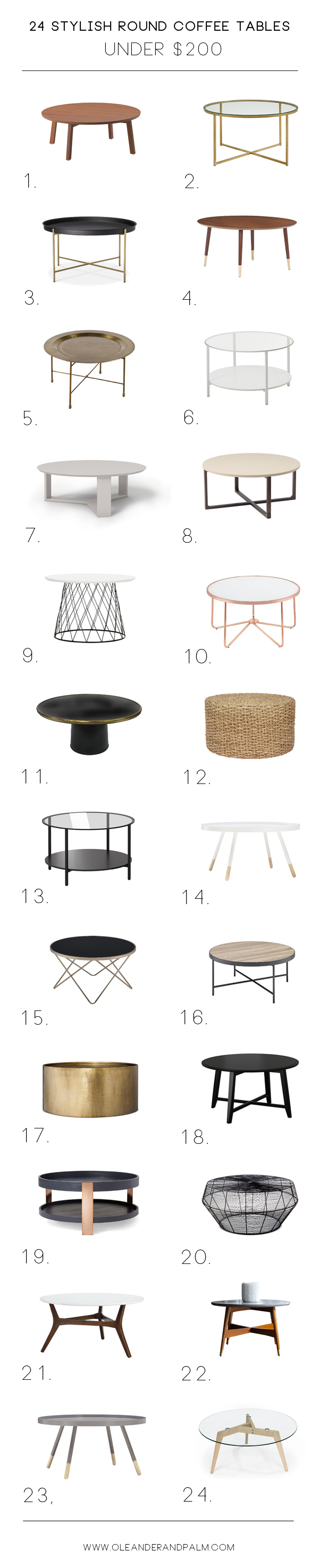 24 Stylish Coffee Tables Under 200 Oleander Palm