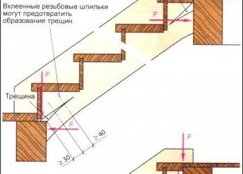 medinių balustradų sistemos)