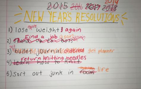 Resolutions: the art of (hopefully) not failing