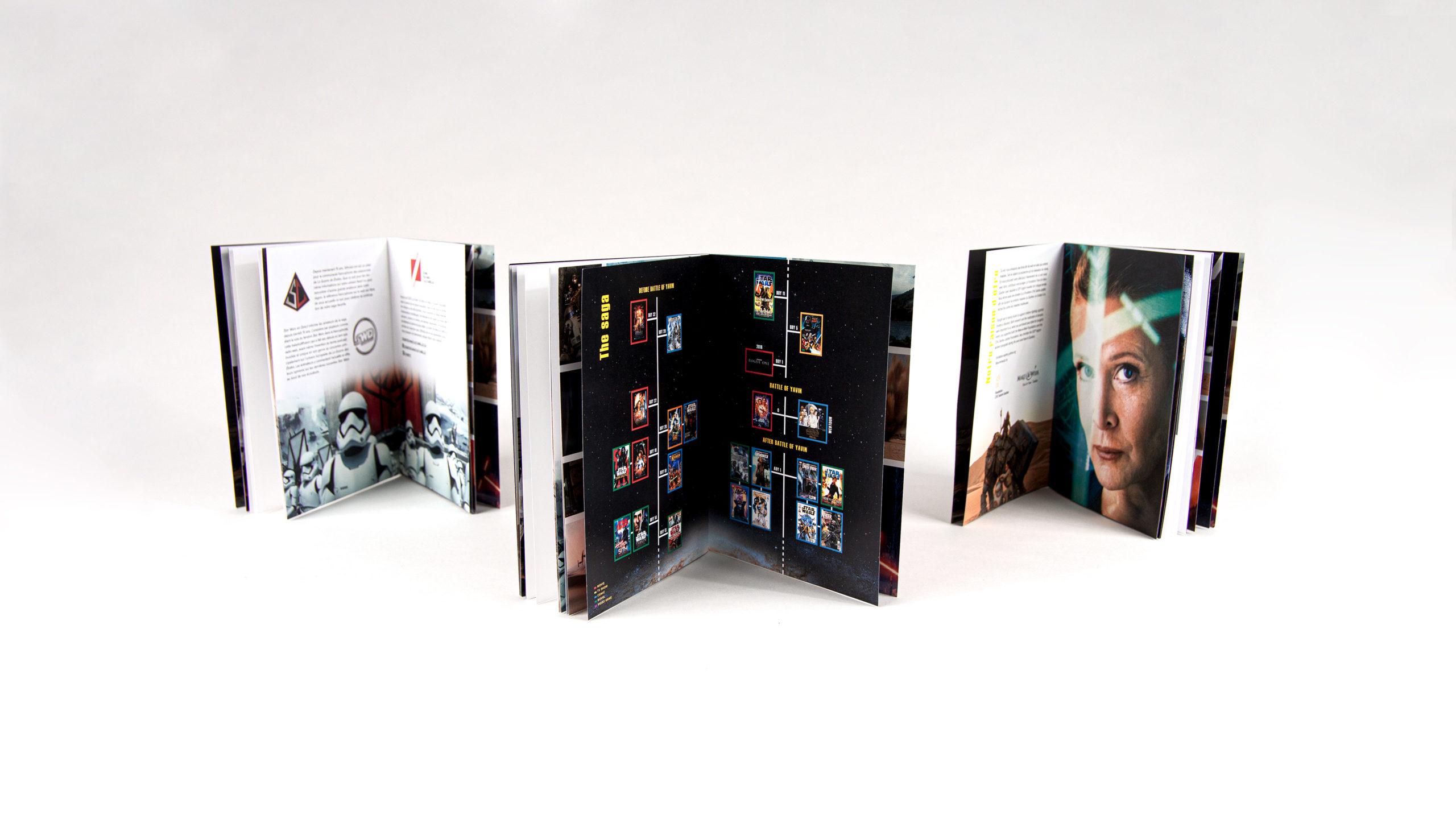 Guide-souvenir de The Force Awakens