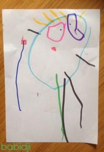https://i1.wp.com/olive-banane-et-pasteque.com/wp-content/uploads/2014/04/bonhomme-dessin-enfant.jpg?resize=206%2C300