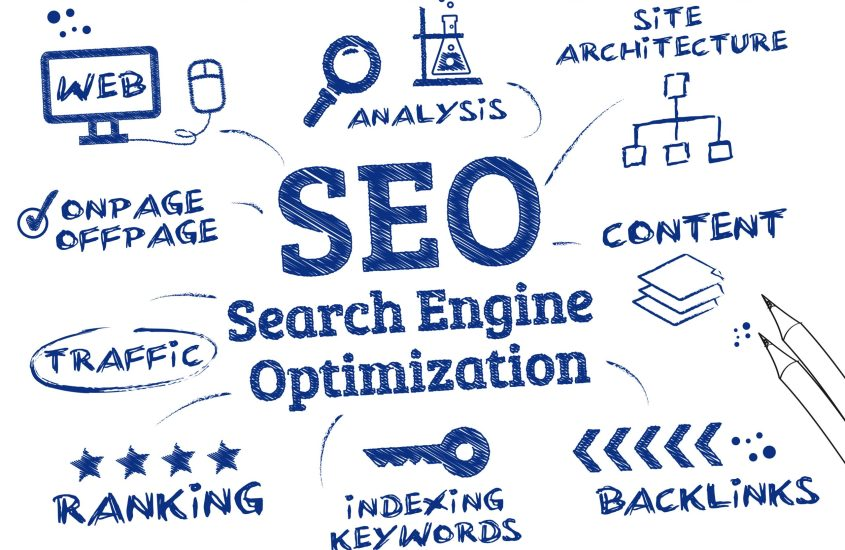 Learning the hows, whys and wherefores of SEO – Search Engine Optimisation