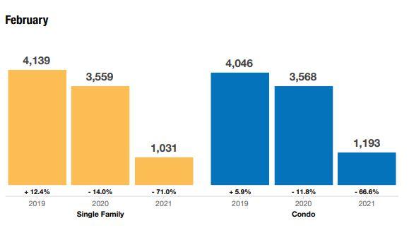 naples housing market