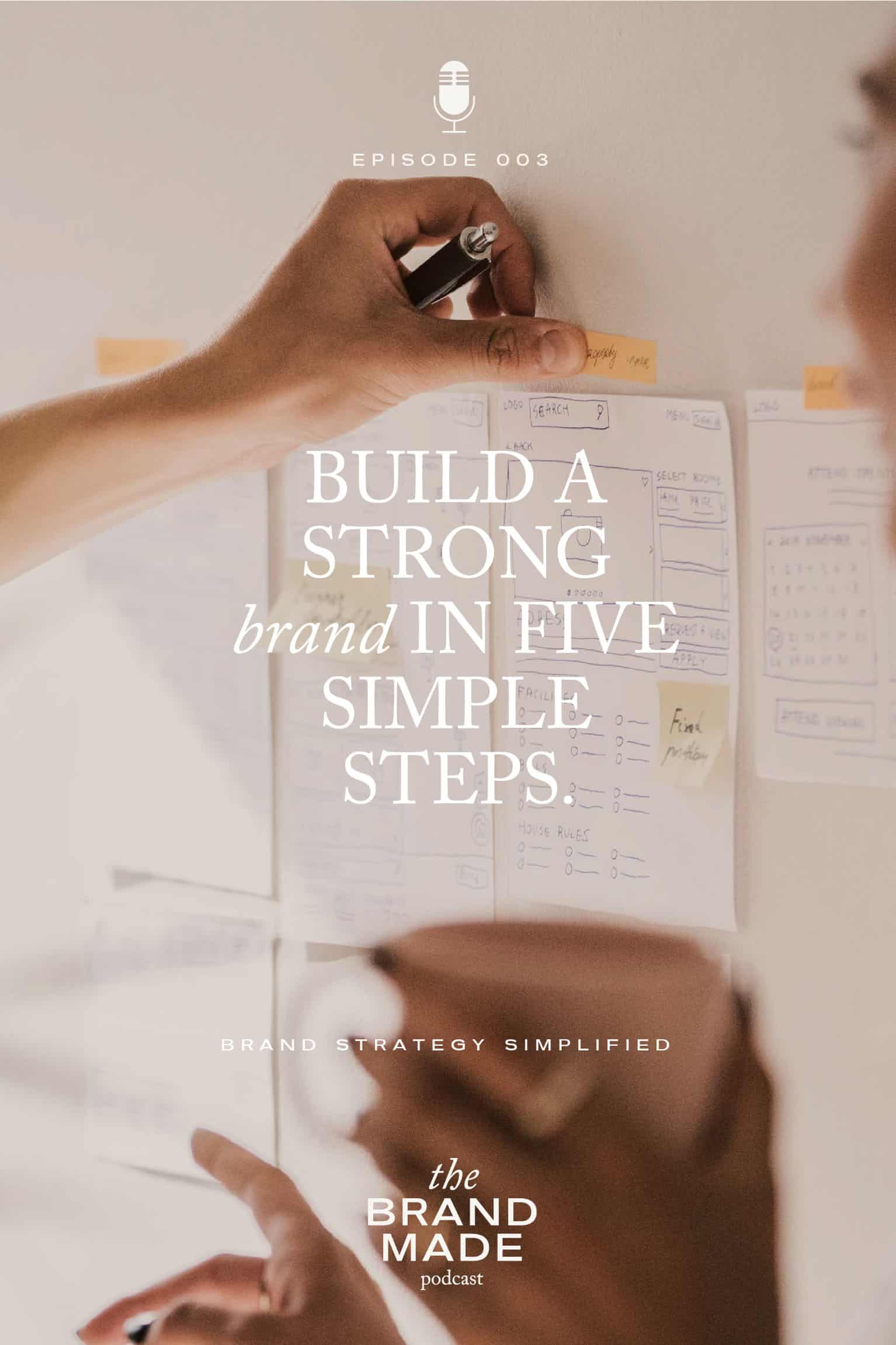 Brand Strategy - Promotional Image