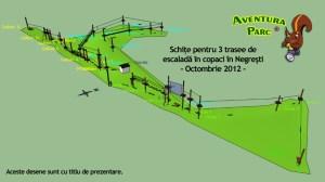 Conception de parc / Adventure park design