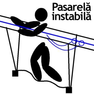 A-instabila