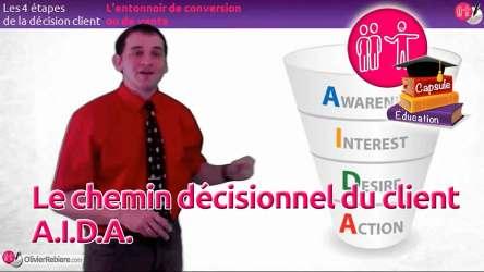 Marketing – le chemin décisionnel du client
