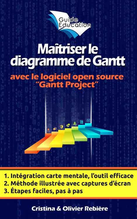 Maitriser le diagramme de Gantt - Olivier Rebiere & Cristina Rebiere - OlivierRebiere.com