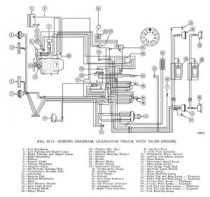 Headlight Switch Diagram 71  International Full Size Jeep Association