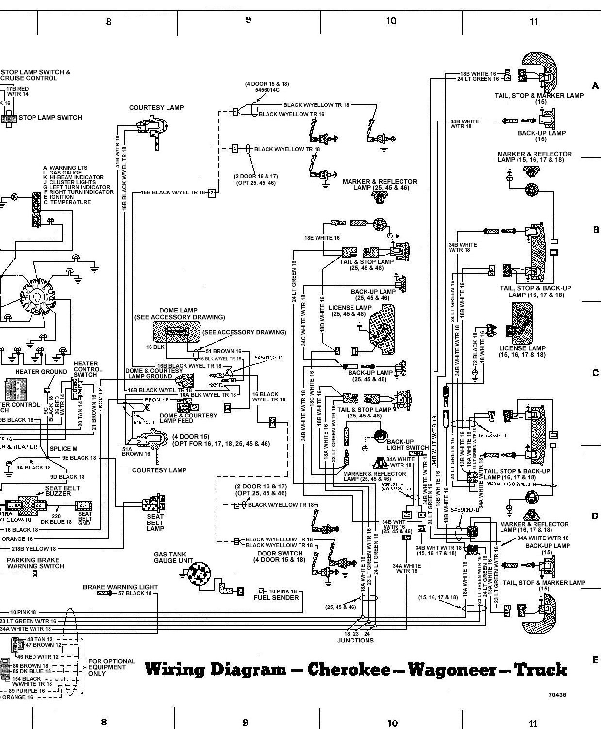 1999 Jeep Cherokee Wiring Diagram - Best Wiring Diagram 2017