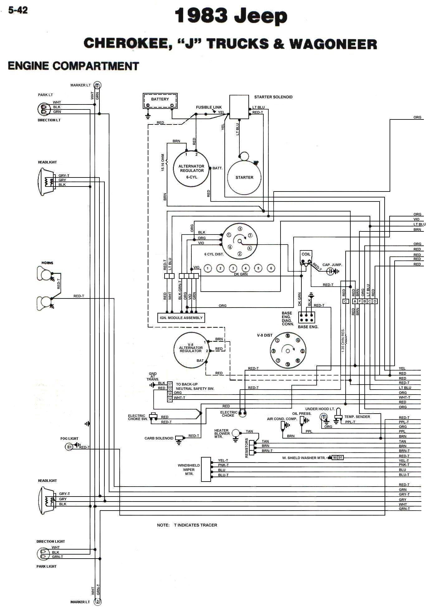 Jeepster Commando Wiring Diagram on 1969 cj5 wiring diagram, 1969 dj5 wiring diagram, 1969 jeep wiring diagram,