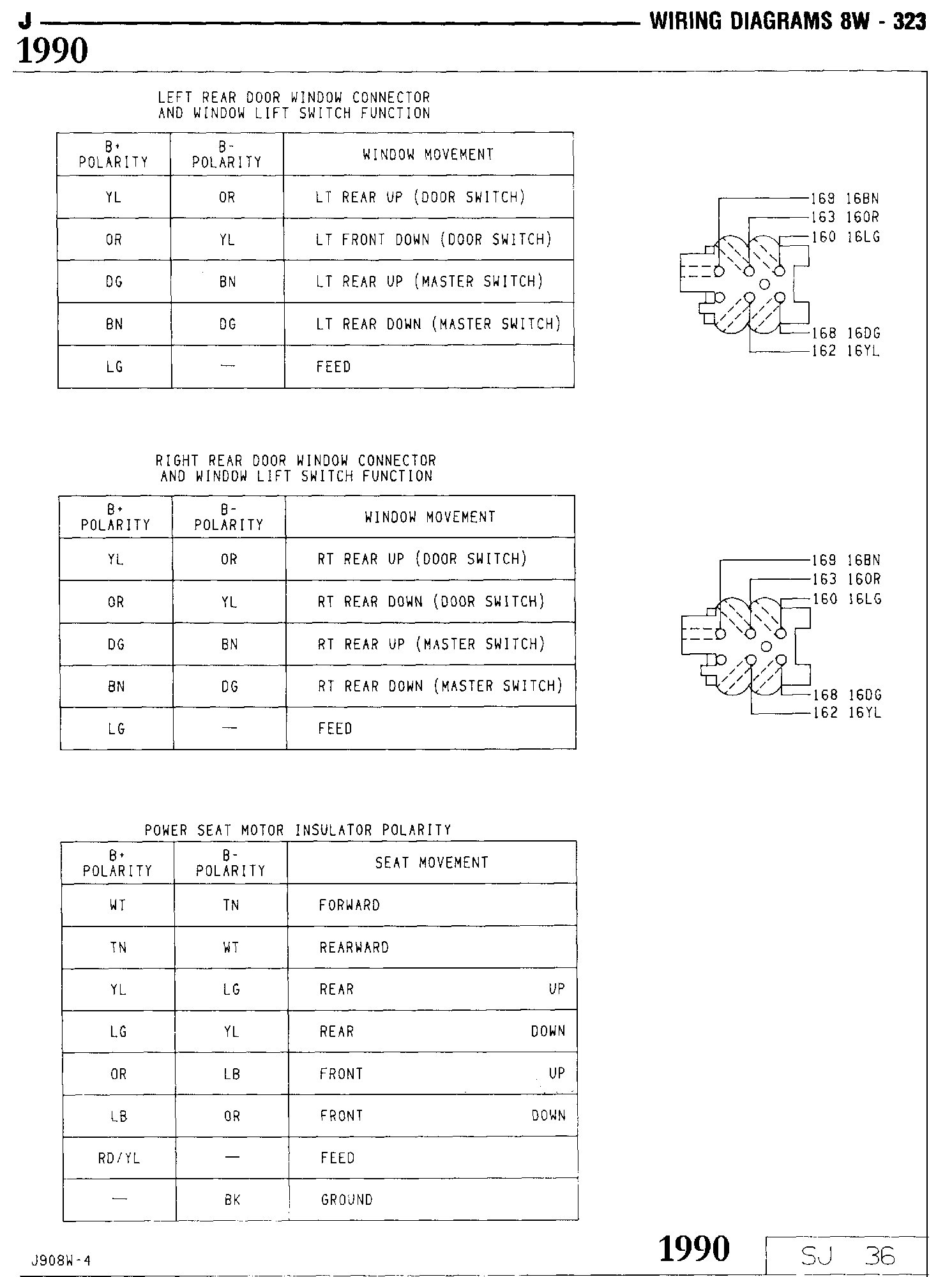 Powerwindow seatswitchfunctions 8w page 36