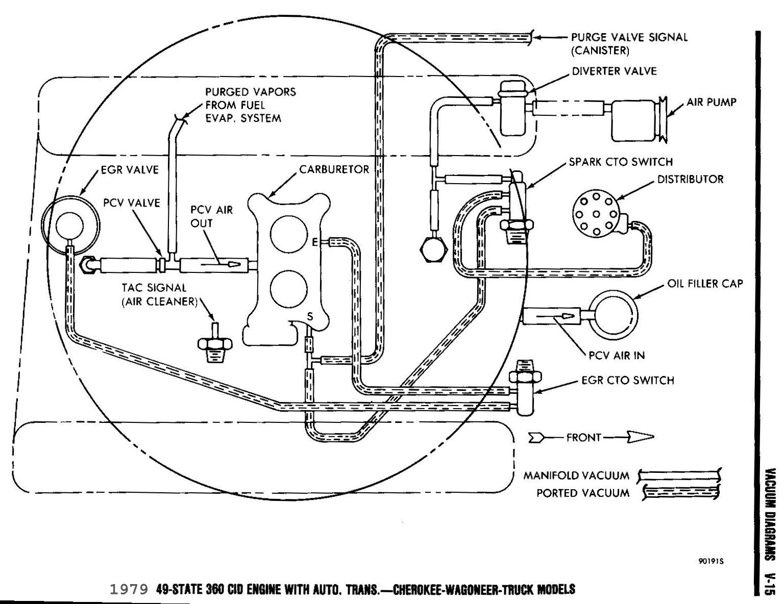 Tom Oljeep Collins Fsj Vacuum Layout Page