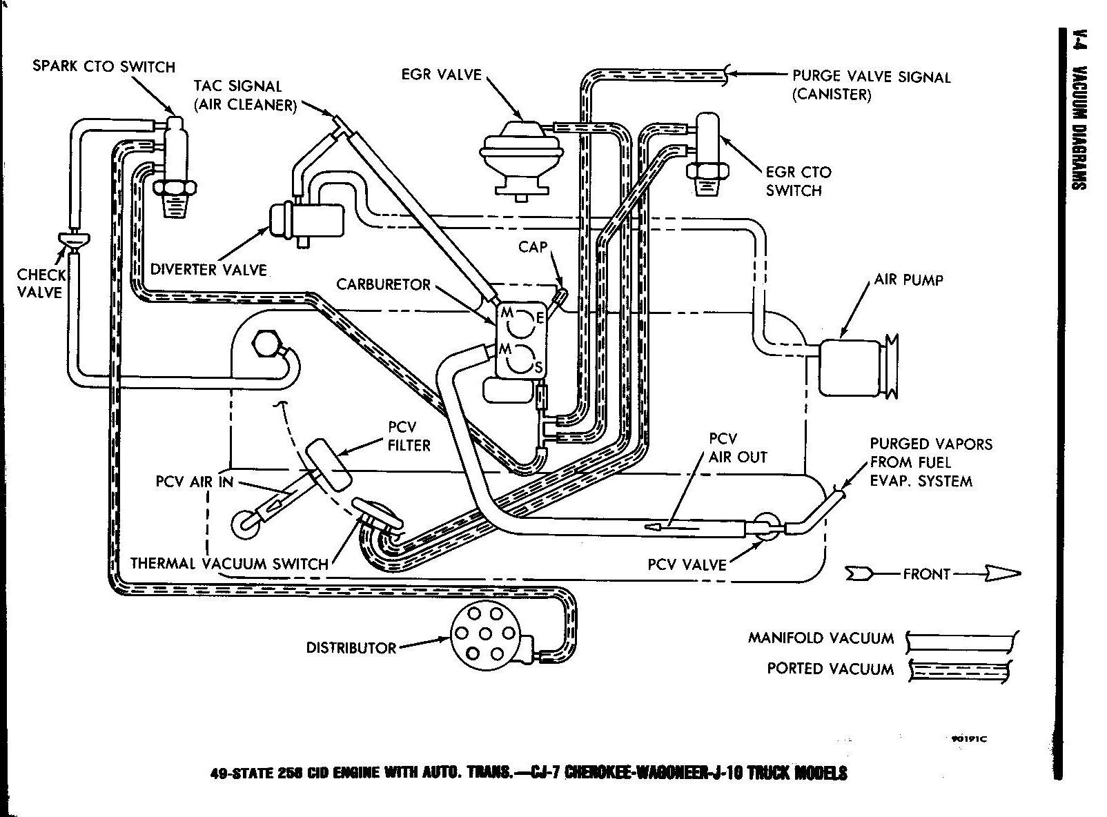 Oljeep Fsj Vacuum Layout Page