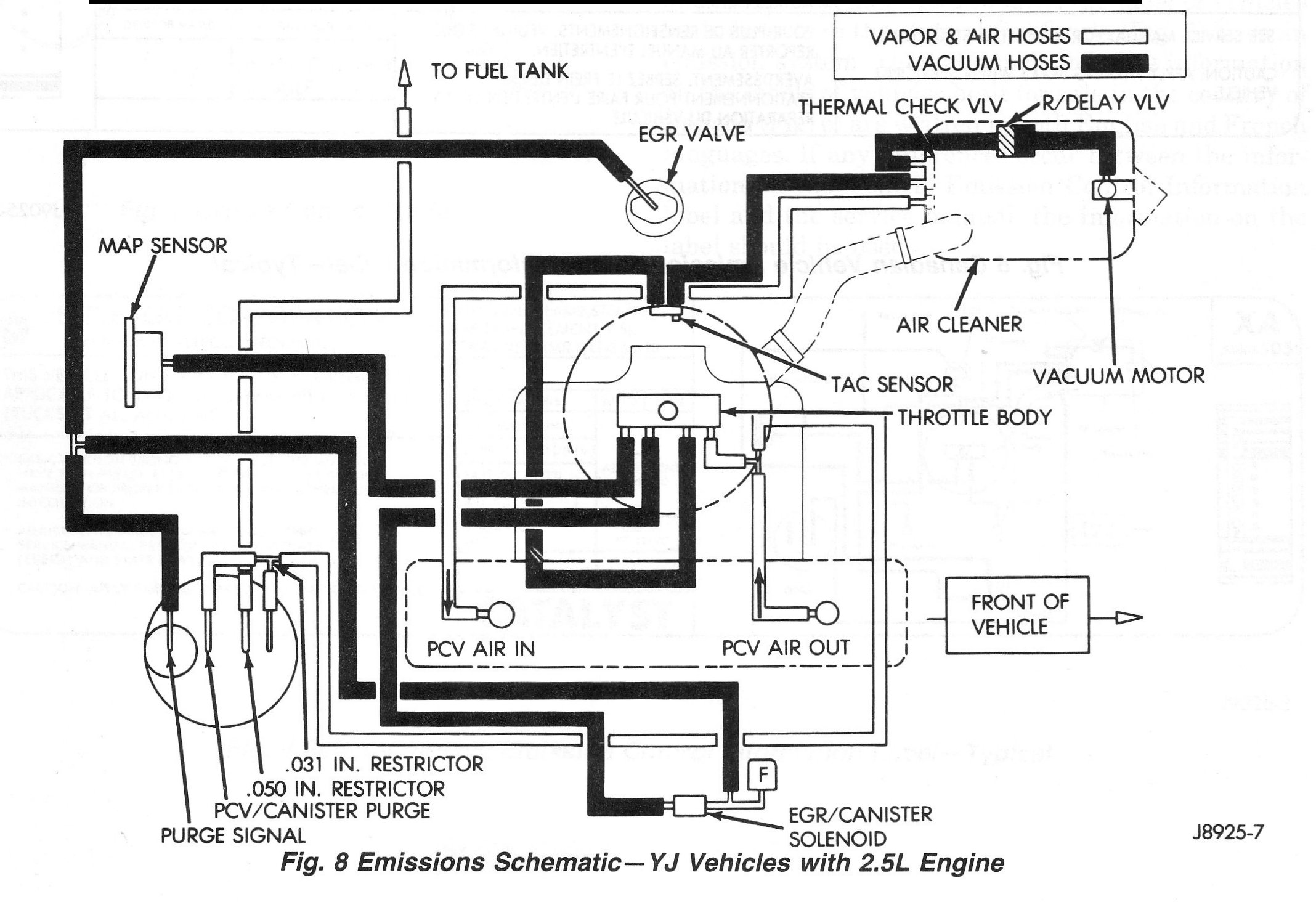 Jeep Cj7 258 Wiring Diagram