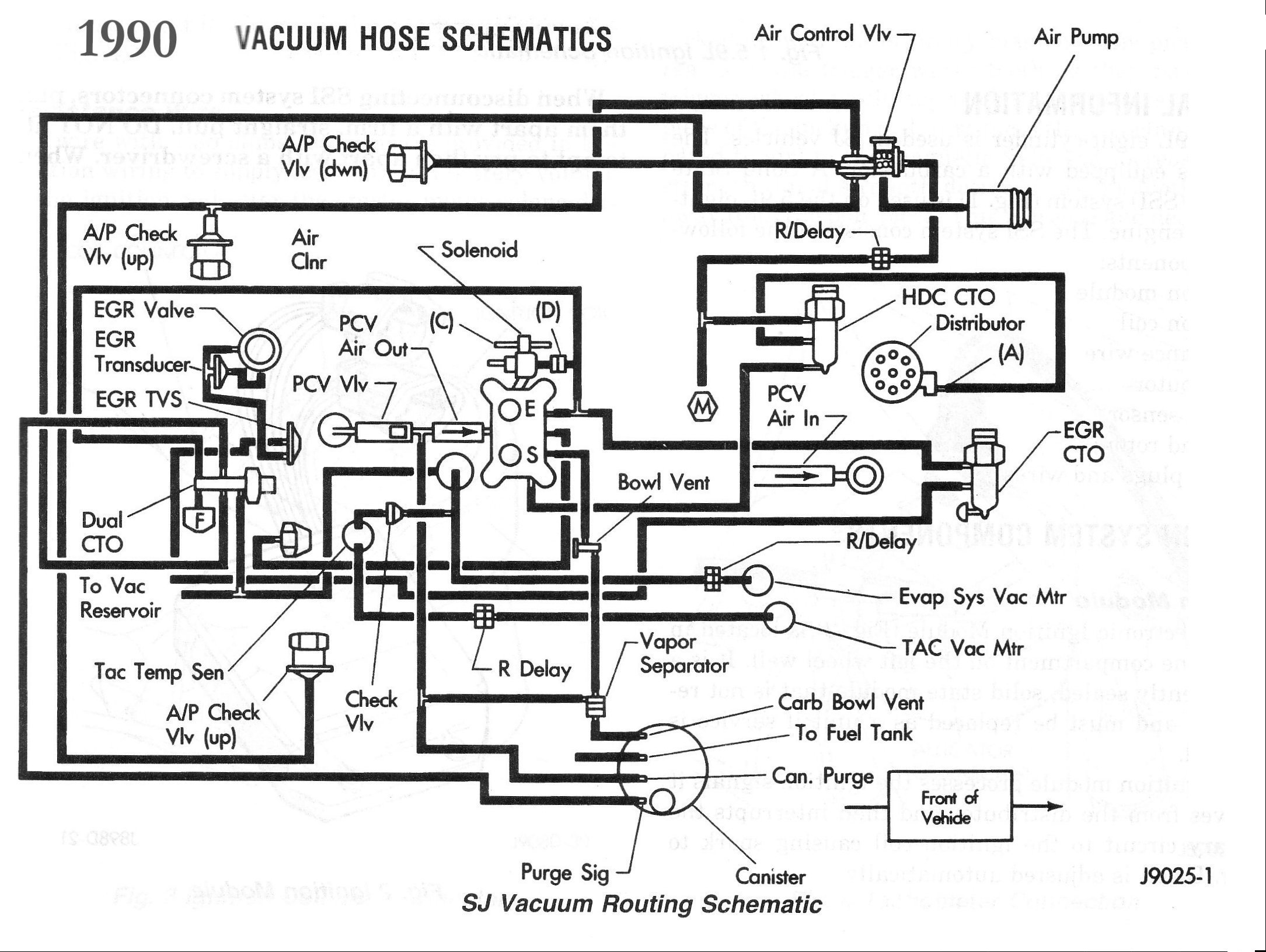 Questions On Vacuum Lines