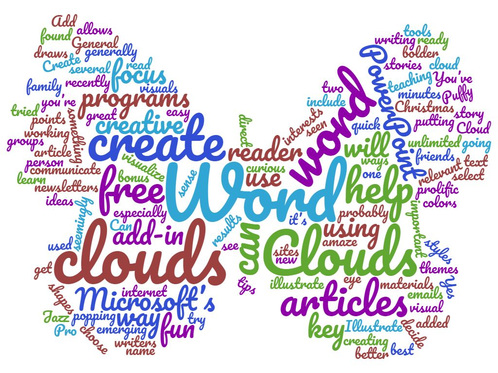 This is a wordcloud shaped like a butterfly. The most frequent words appear larger and less frequent words appear smaller.