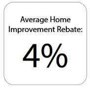 home-improvement3