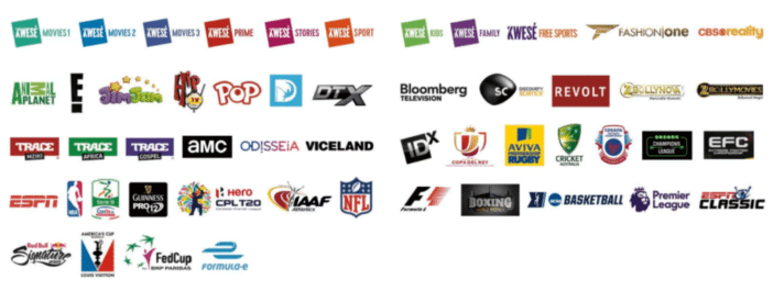 Kwese TV Channels