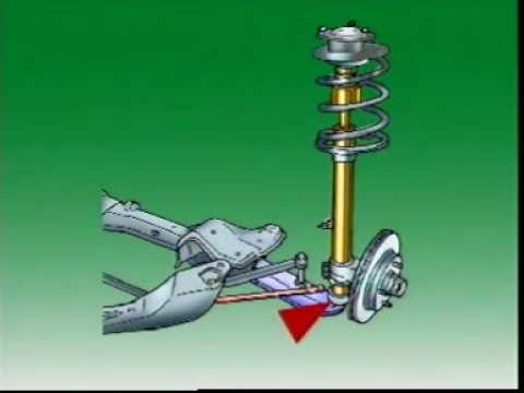 014 AUTOMOTIVE SUSPENSION and STEERING -Suspension Systems and Components – OLS Review