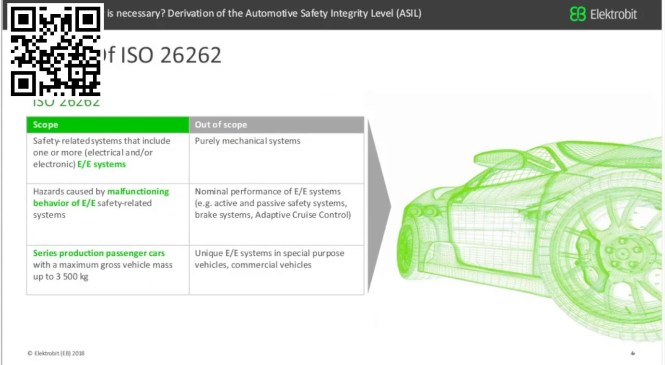 How much safety is necessary – Derivation of the ISO 26262 Automotive Safety Integrity Level (ASIL)