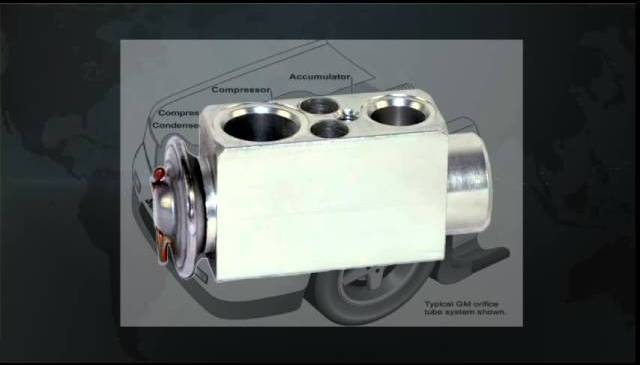 Understanding the Automotive A/C System