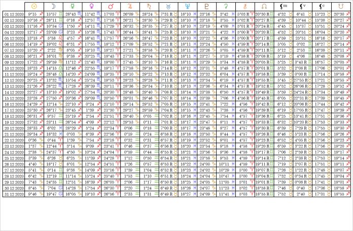 Ephemérides Table Décembre 2020