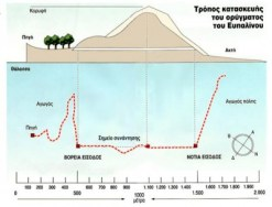 eypalineio-orygma-2-400x306