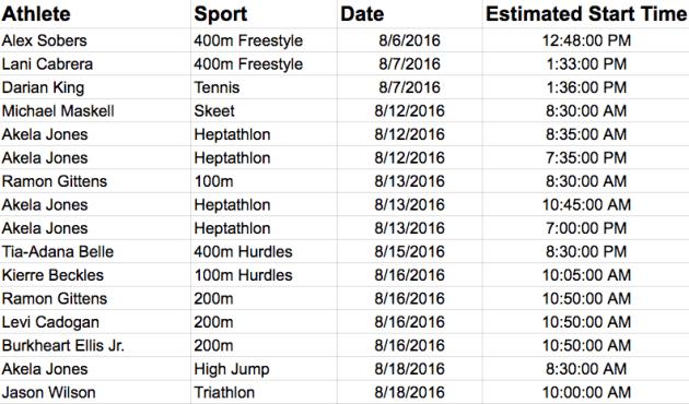 Rio 2016 Schedule