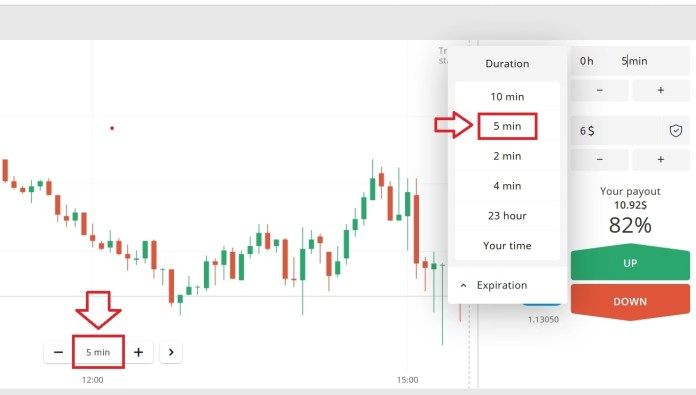 Customize time frame in Olymp Trade