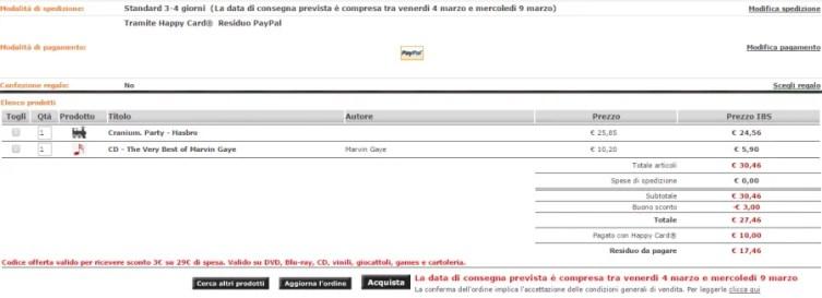 Spesa Buoni IBS Ricarica Vodafone
