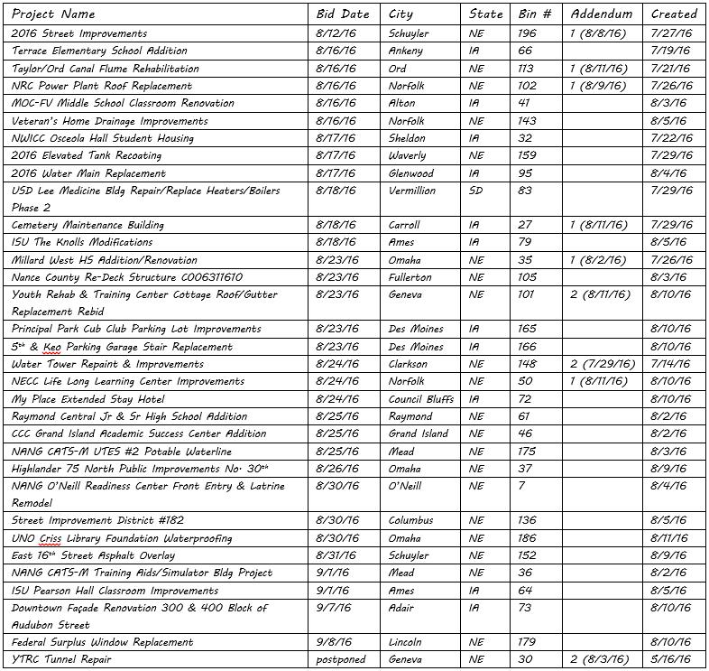 member list image