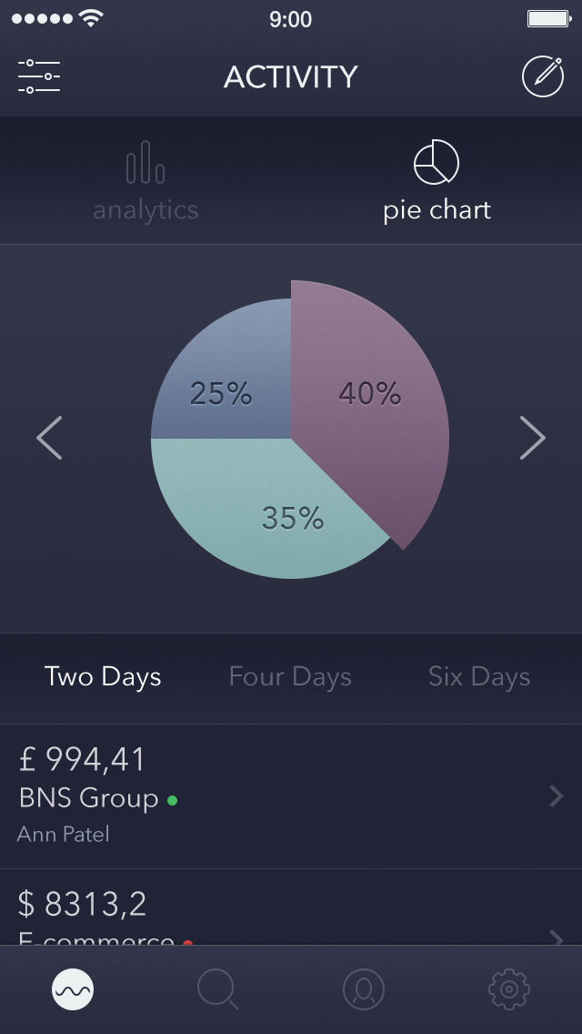 Analytic App Pie Chart Preview