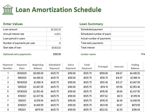 loan table amortization