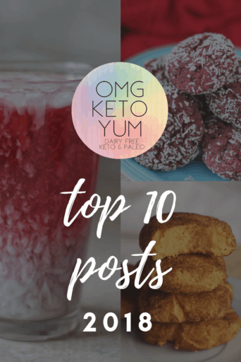 Top 10 Posts from 2018