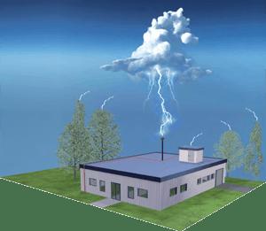 elektroinstalacije-strelovod-sistem-z-ionizacijsko-napravo