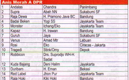 Juara Anis Merah A DPR - Lomba Burung Presiden Cup 2