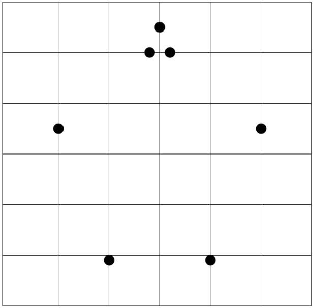 Pola titik-titik yang dibuat pada selembar papan