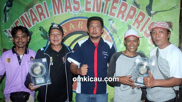 Piala Wellcome RI Season One