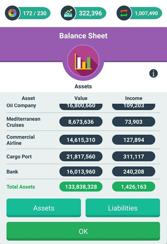 Start creating wealth | money race