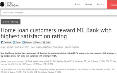 ME Bank #1 home loan satisfaction rating