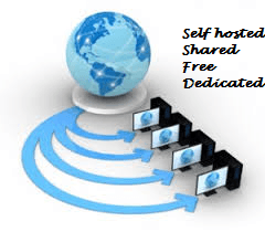 Web hosting providers and mobile homes similarity